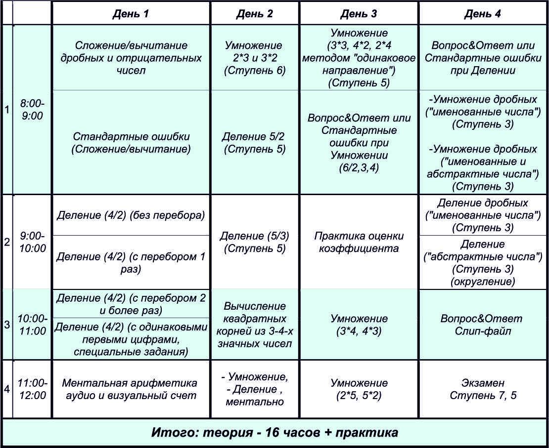 Обучение Дэвид Ляо Ментальная арифметика